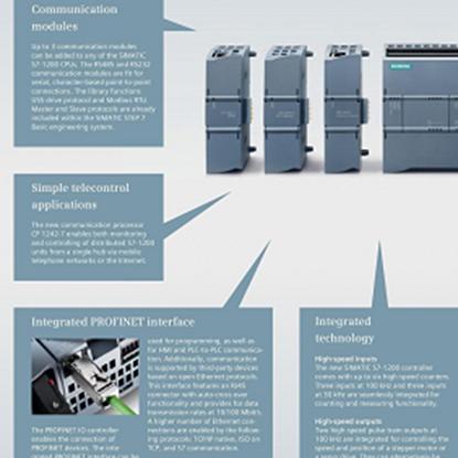 Hình ảnh Modul PLC S71200