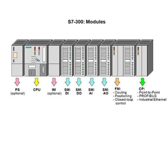 Hình ảnh Modul S7300